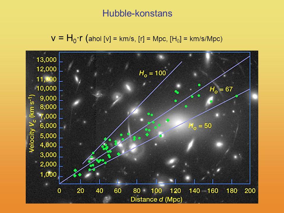 Hubble-konstans v = H0·r (ahol [v] = km/s, [r] = Mpc, [H0] = km/s/Mpc)